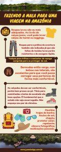 O que levar para a Amazônia infográfico