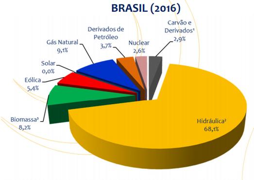 energia-solar-meio-ambiente